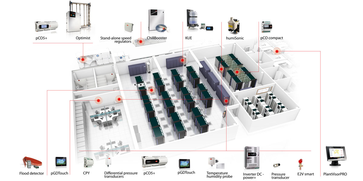CAREL datacenter 3D